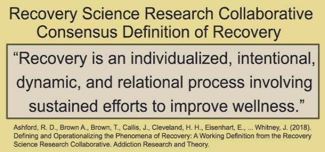 Recovery Science Research